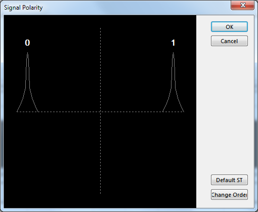 Signal Polarity
